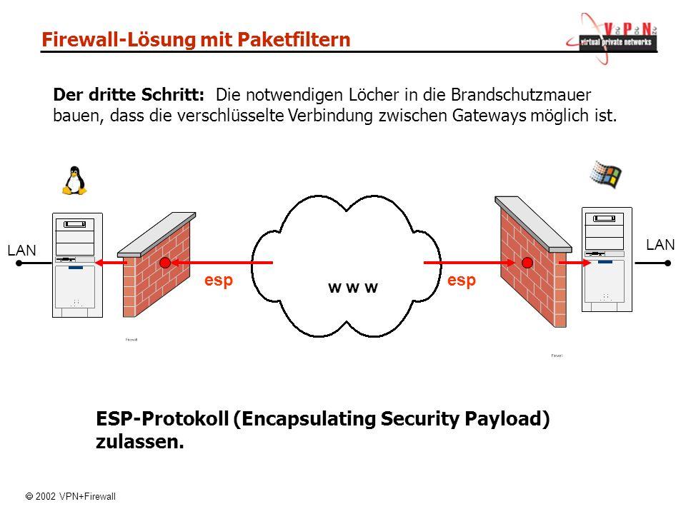 Firewall-Lösung mit Paketfiltern w w w esp Der dritte Schritt: Die notwendigen Löcher in die Brandschutzmauer bauen, dass die verschlüsselte Verbindung zwischen Gateways möglich ist.