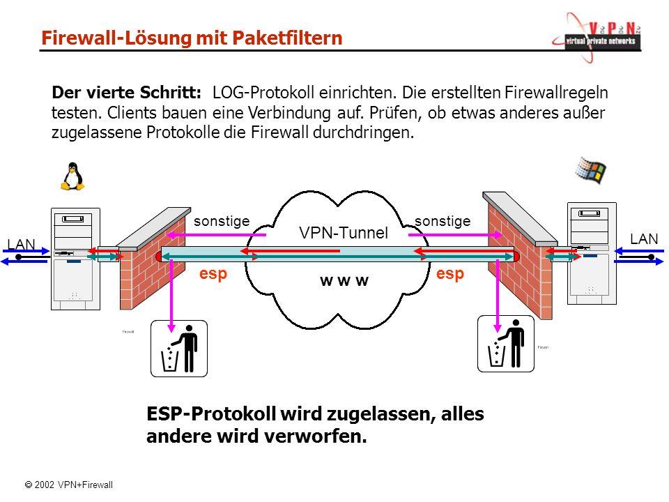 Firewall-Lösung mit Paketfiltern w w w esp Der vierte Schritt: LOG-Protokoll einrichten.
