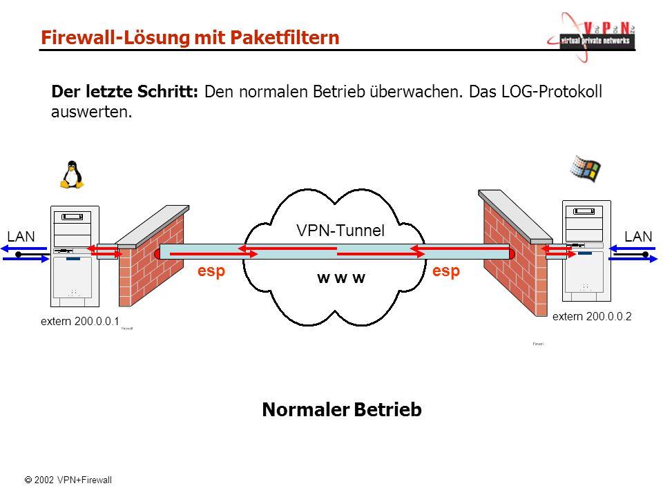 Firewall-Lösung mit Paketfiltern w w w esp Der letzte Schritt: Den normalen Betrieb überwachen.