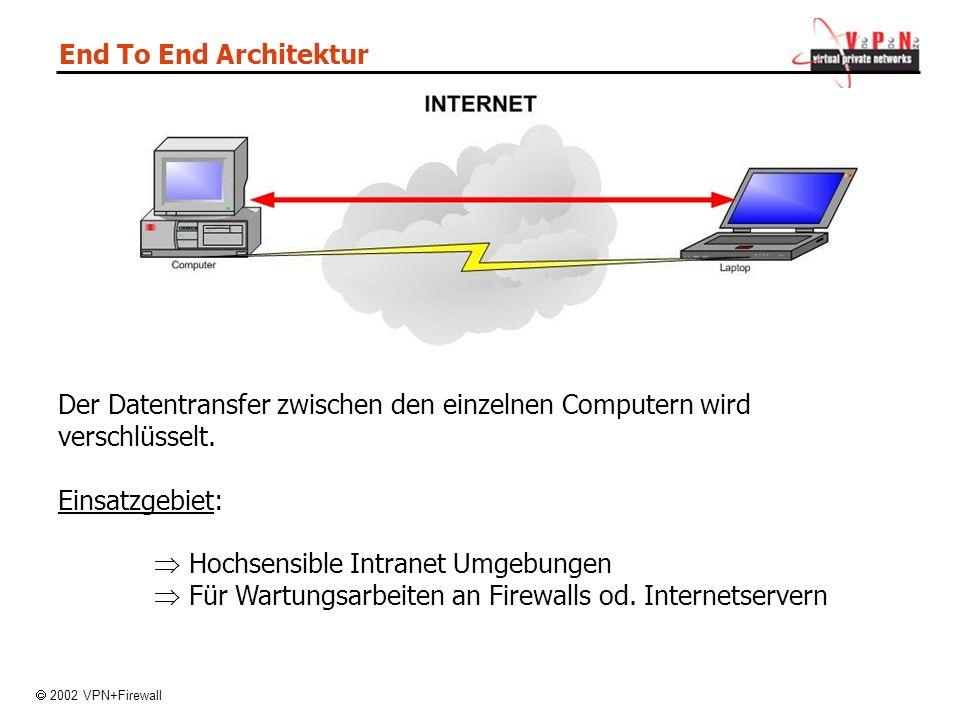 Der Datentransfer zwischen den einzelnen Computern wird verschlüsselt.