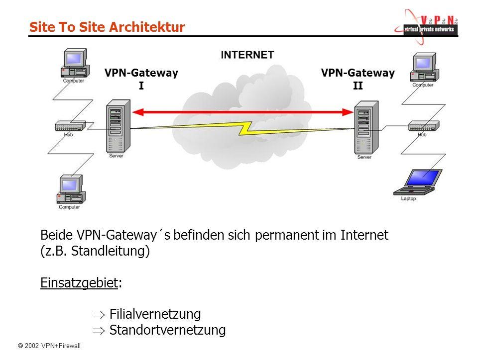 Beide VPN-Gateway´s befinden sich permanent im Internet (z.B.