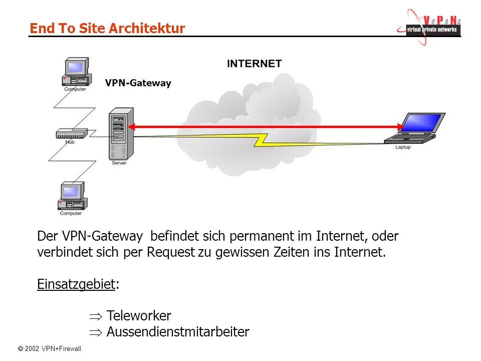 End To Site Architektur Der VPN-Gateway befindet sich permanent im Internet, oder verbindet sich per Request zu gewissen Zeiten ins Internet.