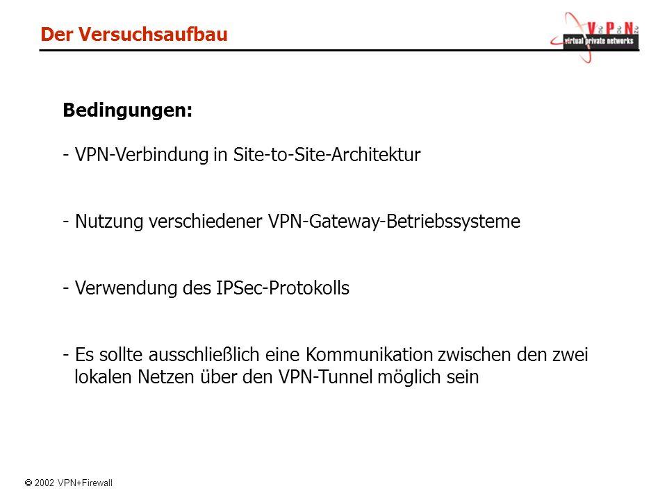 Bedingungen: - VPN-Verbindung in Site-to-Site-Architektur - Nutzung verschiedener VPN-Gateway-Betriebssysteme - Verwendung des IPSec-Protokolls - Es sollte ausschließlich eine Kommunikation zwischen den zwei lokalen Netzen über den VPN-Tunnel möglich sein Der Versuchsaufbau 2002 VPN+Firewall