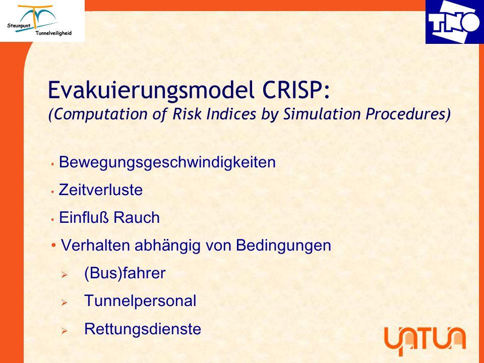 Evakuierungsmodel CRISP: (Computation of Risk Indices by Simulation Procedures) Bewegungsgeschwindigkeiten Zeitverluste Einflu ß Rauch Verhalten abh ä