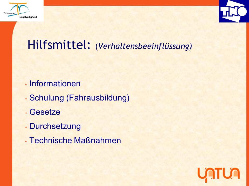 Hilfsmittel: (Verhaltensbeeinflüssung) Informationen Schulung (Fahrausbildung) Gesetze Durchsetzung Technische Ma ß nahmen