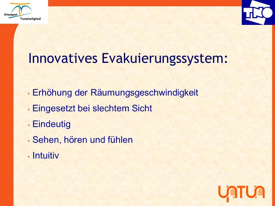 Innovatives Evakuierungssystem: Erh ö hung der Räumungsgeschwindigkeit Eingesetzt bei slechtem Sicht Eindeutig Sehen, h ö ren und f ü hlen Intuitiv