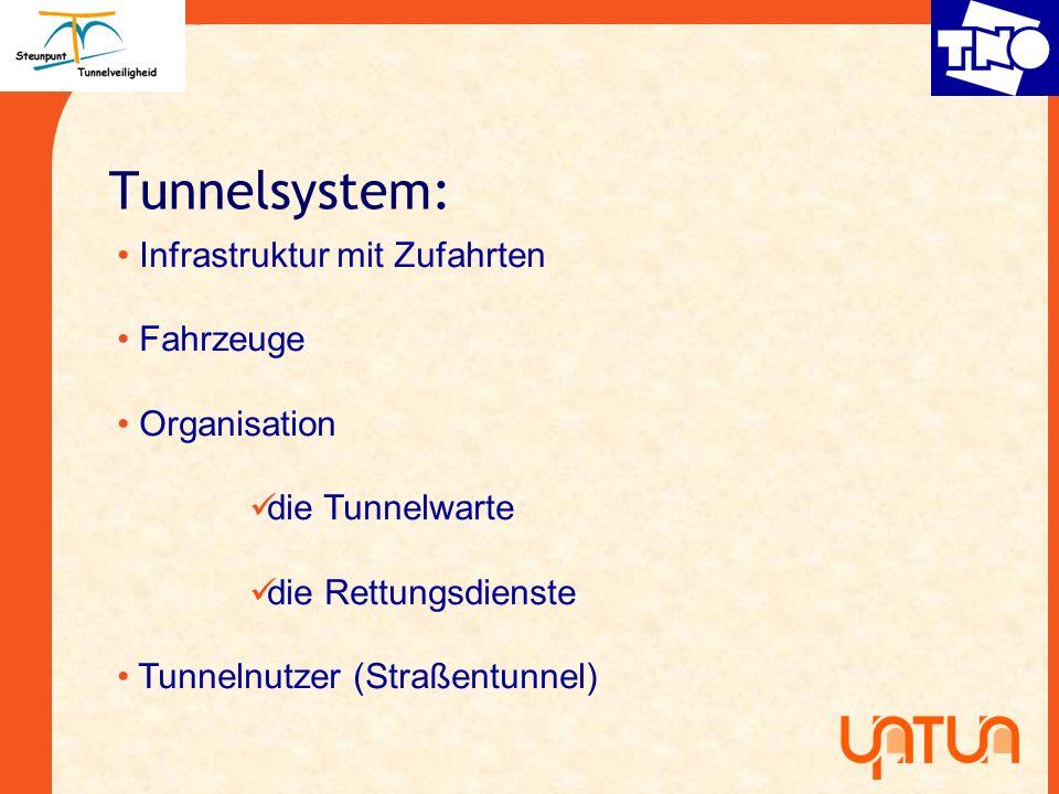 Tunnelsystem: Infrastruktur mit Zufahrten Fahrzeuge Organisation die Tunnelwarte die Rettungsdienste Tunnelnutzer (Straßentunnel)