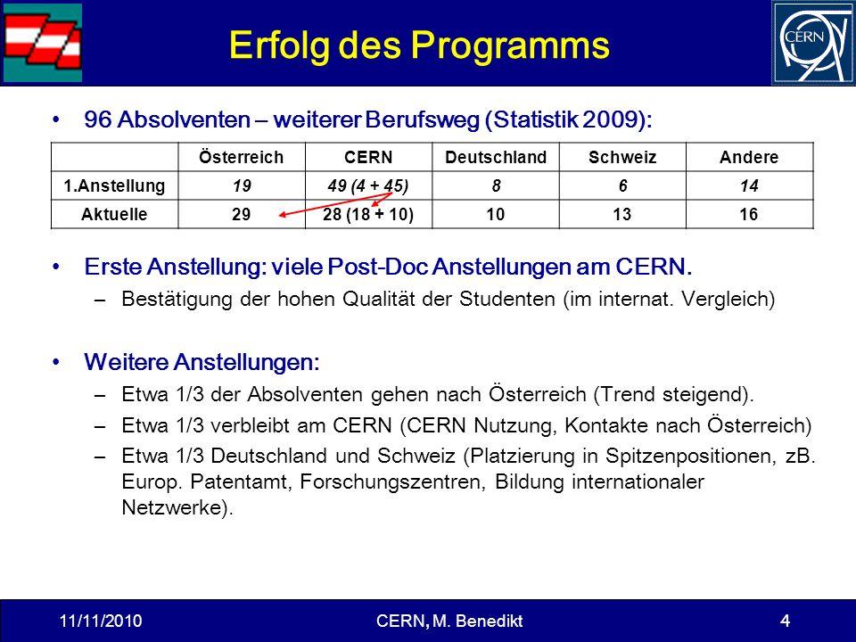 CERN, M. Benedikt 5