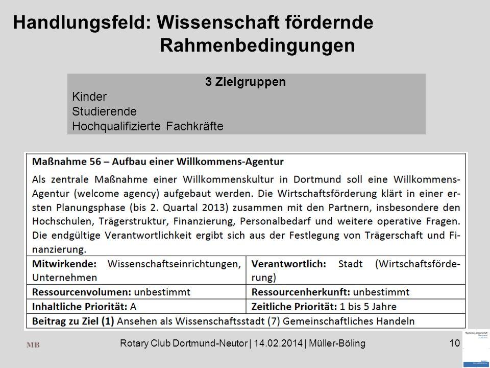 Rotary Club Dortmund-Neutor | 14.02.2014 | Müller-Böling10 Handlungsfeld: Wissenschaft fördernde Rahmenbedingungen 3 Zielgruppen Kinder Studierende Hochqualifizierte Fachkräfte