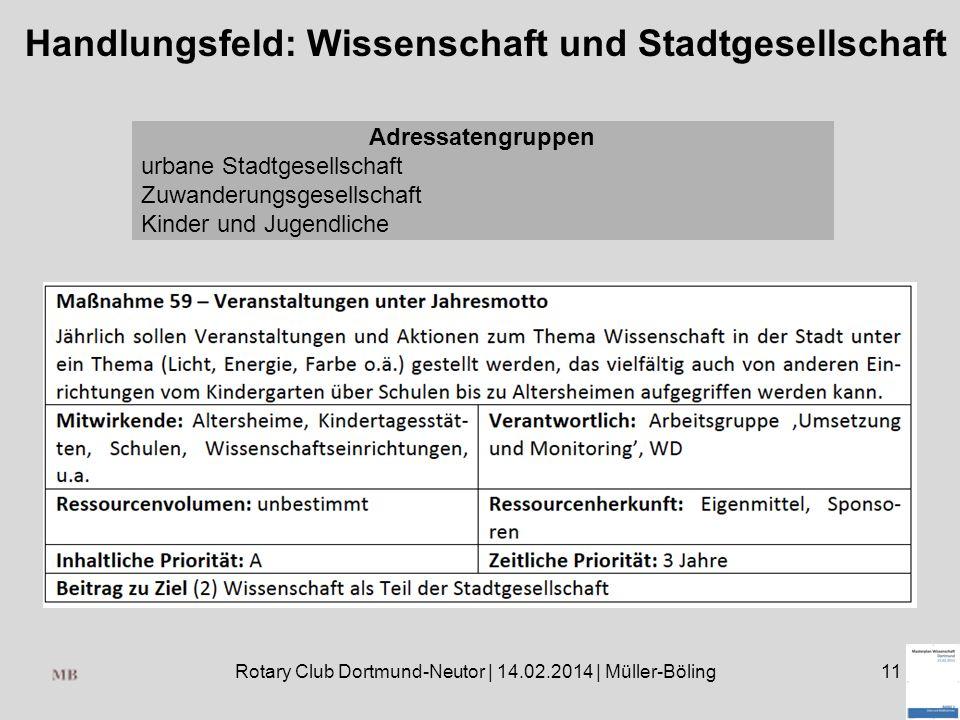 Rotary Club Dortmund-Neutor | 14.02.2014 | Müller-Böling11 Handlungsfeld: Wissenschaft und Stadtgesellschaft Adressatengruppen urbane Stadtgesellschaft Zuwanderungsgesellschaft Kinder und Jugendliche