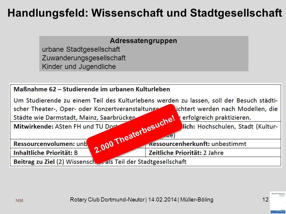 Rotary Club Dortmund-Neutor | 14.02.2014 | Müller-Böling12 Handlungsfeld: Wissenschaft und Stadtgesellschaft Adressatengruppen urbane Stadtgesellschaft Zuwanderungsgesellschaft Kinder und Jugendliche 2.000 Theaterbesuche!