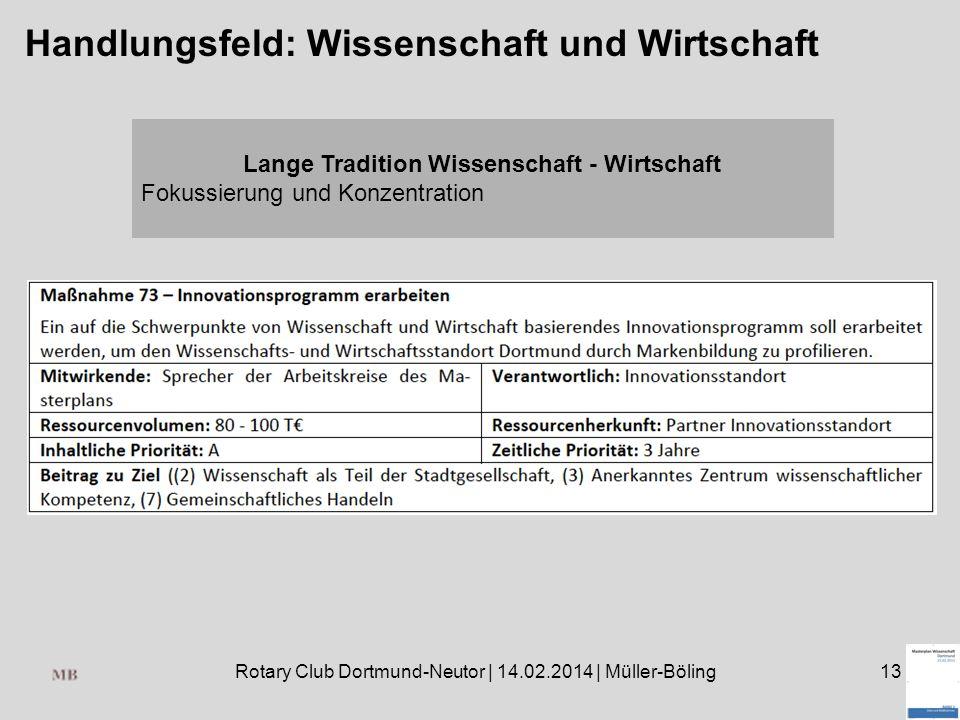 Rotary Club Dortmund-Neutor | 14.02.2014 | Müller-Böling13 Handlungsfeld: Wissenschaft und Wirtschaft Lange Tradition Wissenschaft - Wirtschaft Fokussierung und Konzentration