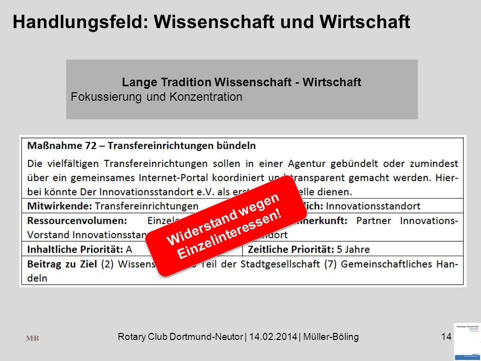 Rotary Club Dortmund-Neutor | 14.02.2014 | Müller-Böling14 Handlungsfeld: Wissenschaft und Wirtschaft Lange Tradition Wissenschaft - Wirtschaft Fokussierung und Konzentration Widerstand wegen Einzelinteressen!