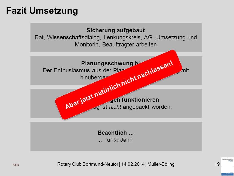 Rotary Club Dortmund-Neutor | 14.02.2014 | Müller-Böling19 Fazit Umsetzung Sicherung aufgebaut Rat, Wissenschaftsdialog, Lenkungskreis, AG Umsetzung und Monitorin, Beauftragter arbeiten Planungsschwung bleibt Der Enthusiasmus aus der Planung ist in Umsetzung mit hinübergenommen worden.