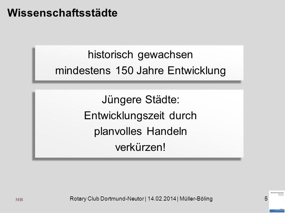 Rotary Club Dortmund-Neutor | 14.02.2014 | Müller-Böling5 Wissenschaftsstädte historisch gewachsen mindestens 150 Jahre Entwicklung historisch gewachsen mindestens 150 Jahre Entwicklung Jüngere Städte: Entwicklungszeit durch planvolles Handeln verkürzen.