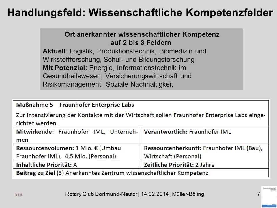 Rotary Club Dortmund-Neutor | 14.02.2014 | Müller-Böling7 Handlungsfeld: Wissenschaftliche Kompetenzfelder Ort anerkannter wissenschaftlicher Kompetenz auf 2 bis 3 Feldern Aktuell: Logistik, Produktionstechnik, Biomedizin und Wirkstoffforschung, Schul- und Bildungsforschung Mit Potenzial: Energie, Informationstechnik im Gesundheitswesen, Versicherungswirtschaft und Risikomanagement, Soziale Nachhaltigkeit