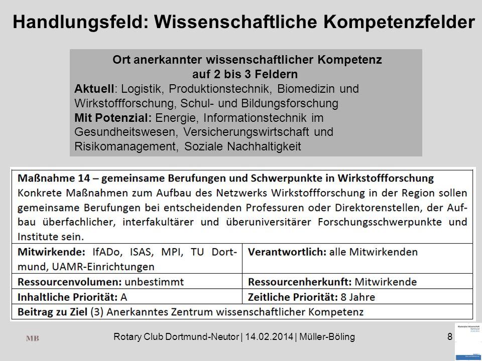 Rotary Club Dortmund-Neutor | 14.02.2014 | Müller-Böling8 Handlungsfeld: Wissenschaftliche Kompetenzfelder Ort anerkannter wissenschaftlicher Kompeten