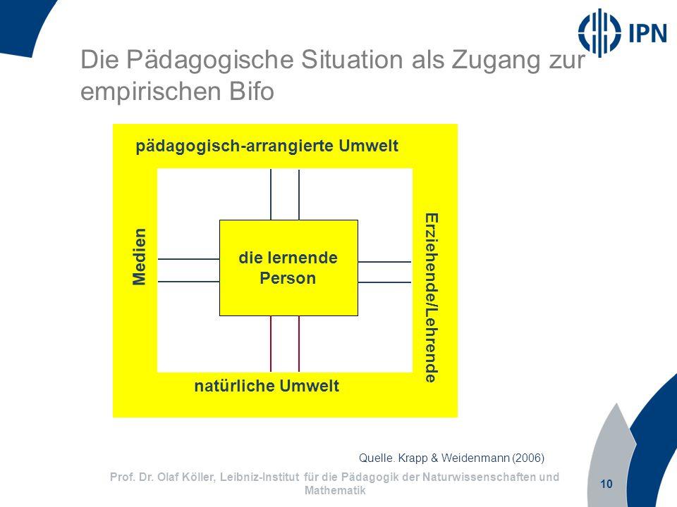 10 Prof. Dr. Olaf Köller, Leibniz-Institut für die Pädagogik der Naturwissenschaften und Mathematik Die Pädagogische Situation als Zugang zur empirisc