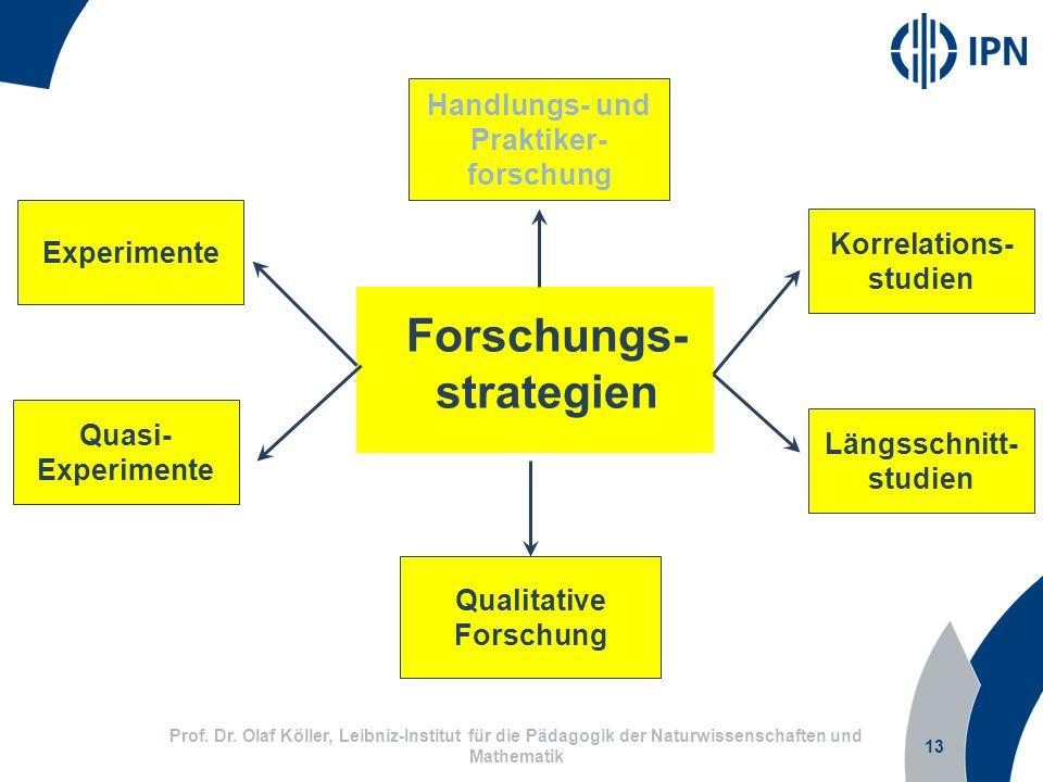13 Prof. Dr. Olaf Köller, Leibniz-Institut für die Pädagogik der Naturwissenschaften und Mathematik Forschungs- strategien Quasi- Experimente Korrelat
