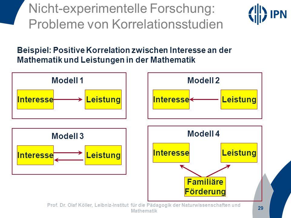 Nicht-experimentelle Forschung: Probleme von Korrelationsstudien 29 Prof. Dr. Olaf Köller, Leibniz-Institut für die Pädagogik der Naturwissenschaften