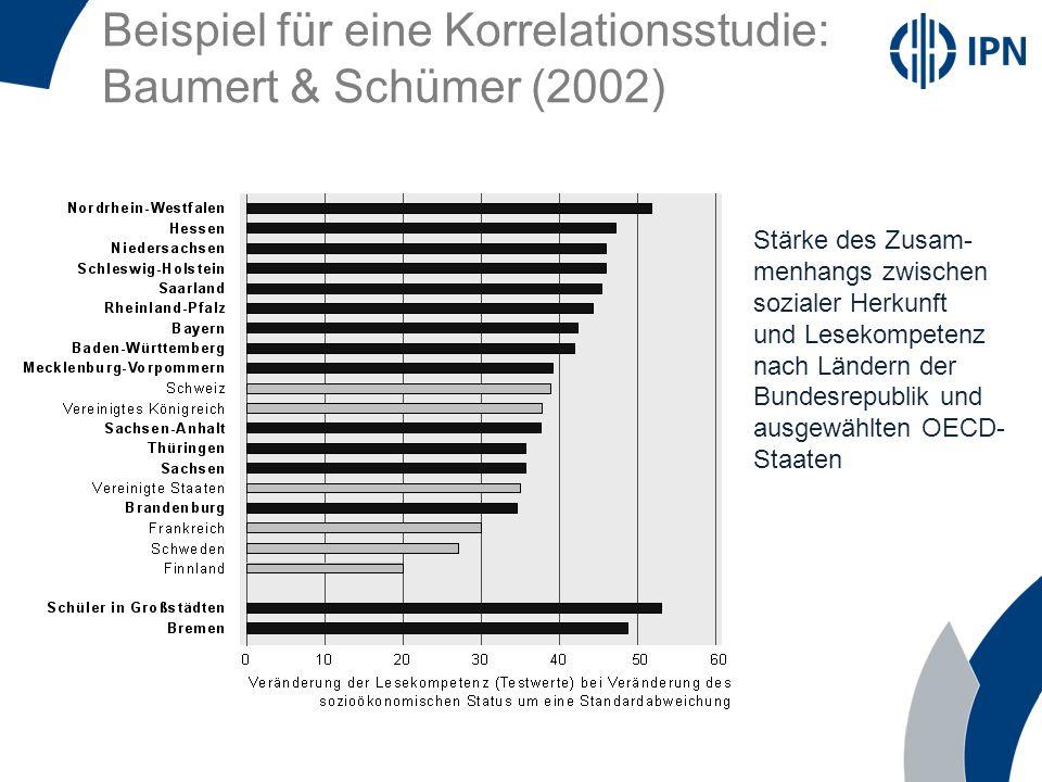 Beispiel für eine Korrelationsstudie: Baumert & Schümer (2002) Stärke des Zusam- menhangs zwischen sozialer Herkunft und Lesekompetenz nach Ländern de