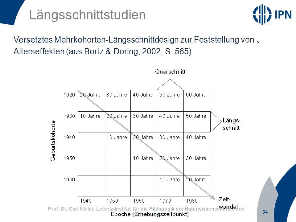 Längsschnittstudien 34 Prof. Dr. Olaf Köller, Leibniz-Institut für die Pädagogik der Naturwissenschaften und Mathematik Versetztes Mehrkohorten-Längss