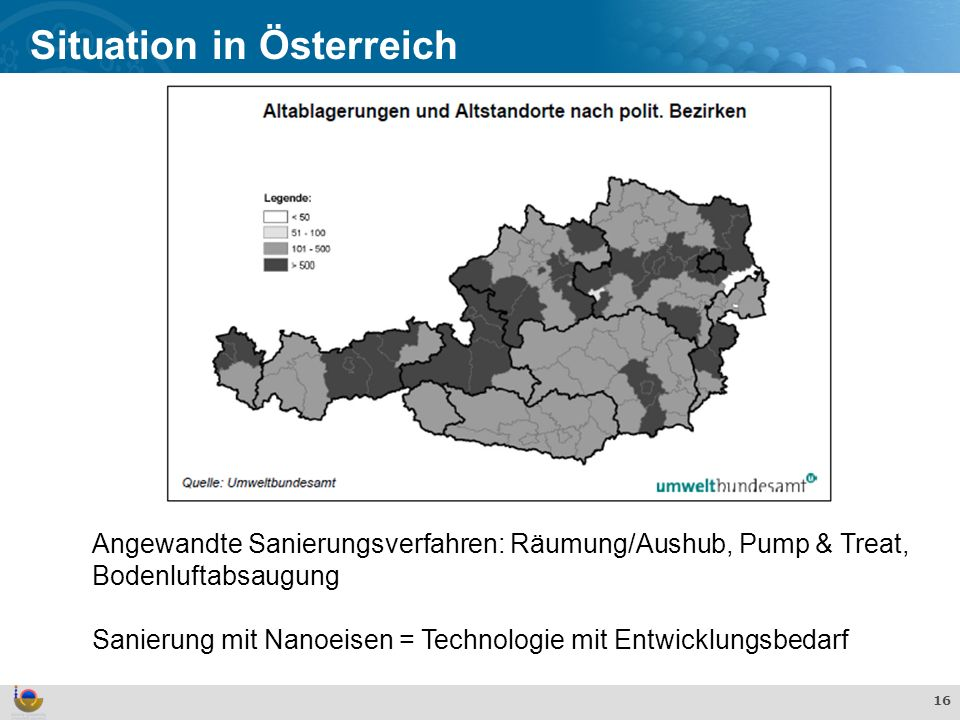 Effekte und Verhalten von TiO 2 Nanopartikeln in der aquatischen Umwelt 16 Situation in Österreich Angewandte Sanierungsverfahren: Räumung/Aushub, Pump & Treat, Bodenluftabsaugung Sanierung mit Nanoeisen = Technologie mit Entwicklungsbedarf