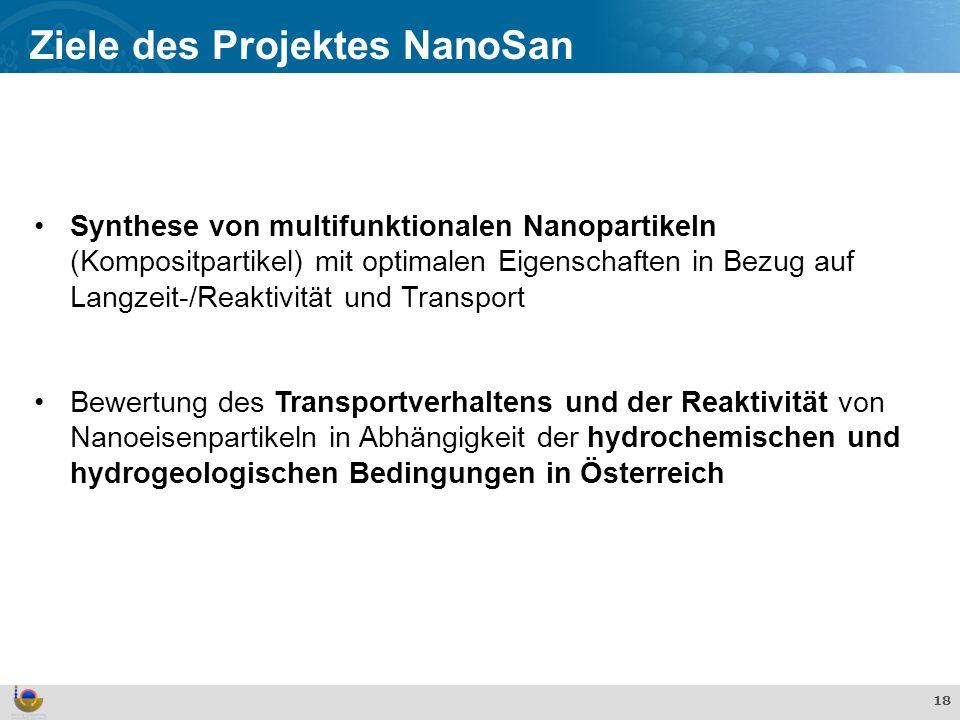 Effekte und Verhalten von TiO 2 Nanopartikeln in der aquatischen Umwelt 18 Synthese von multifunktionalen Nanopartikeln (Kompositpartikel) mit optimalen Eigenschaften in Bezug auf Langzeit-/Reaktivität und Transport Bewertung des Transportverhaltens und der Reaktivität von Nanoeisenpartikeln in Abhängigkeit der hydrochemischen und hydrogeologischen Bedingungen in Österreich Ziele des Projektes NanoSan