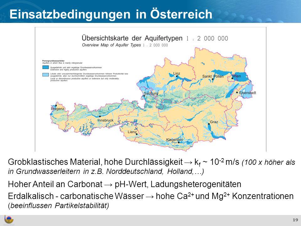 Effekte und Verhalten von TiO 2 Nanopartikeln in der aquatischen Umwelt 19 Einsatzbedingungen in Österreich Grobklastisches Material, hohe Durchlässigkeit k f ~ 10 -2 m/s (100 x höher als in Grundwasserleitern in z.B.