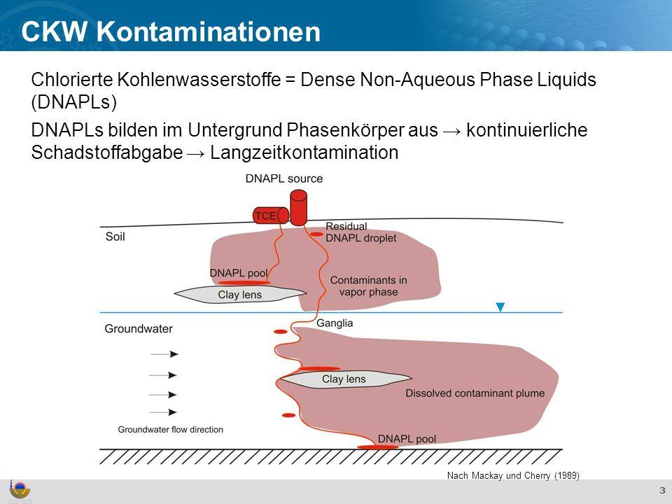 Effekte und Verhalten von TiO 2 Nanopartikeln in der aquatischen Umwelt 4 Konventionelle Sanierungsverfahren Pump & Treat + Standardverfahren zu Sanierung von mit CKW kontaminierten Grundwasserleitern - Langsame Auflösung der Phasenkörper, langsame Desorption/Diffusion - CKW-Akkumulierung in weniger durchlässigen Schichten - Sanierung der Schadstofffahne reduzierte Effektivität Sanierungszielwerte häufig nicht erreicht US EPA, 1990