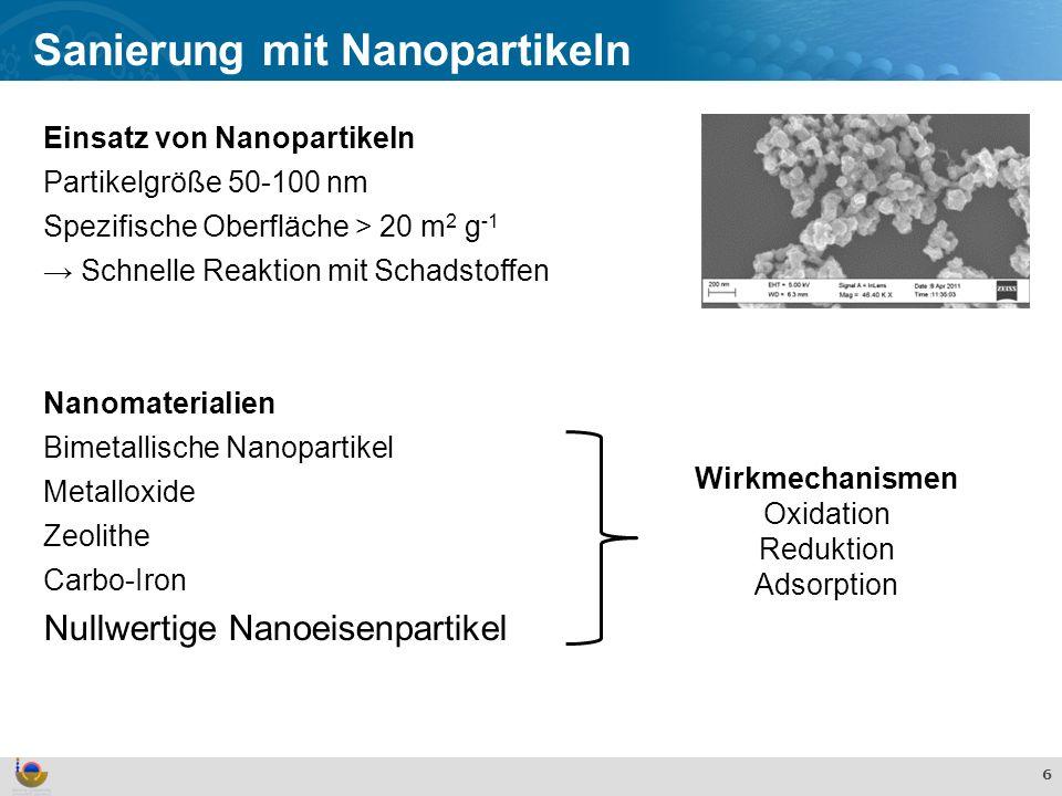 Effekte und Verhalten von TiO 2 Nanopartikeln in der aquatischen Umwelt 6 Sanierung mit Nanopartikeln Einsatz von Nanopartikeln Partikelgröße 50-100 nm Spezifische Oberfläche > 20 m 2 g -1 Schnelle Reaktion mit Schadstoffen Nanomaterialien Bimetallische Nanopartikel Metalloxide Zeolithe Carbo-Iron Nullwertige Nanoeisenpartikel Wirkmechanismen Oxidation Reduktion Adsorption