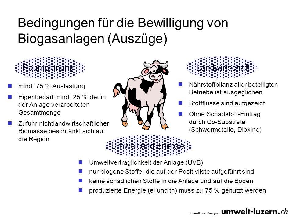 Bedingungen für die Bewilligung von Biogasanlagen (Auszüge) Raumplanung Landwirtschaft Umwelt und Energie Nährstoffbilanz aller beteiligten Betriebe i