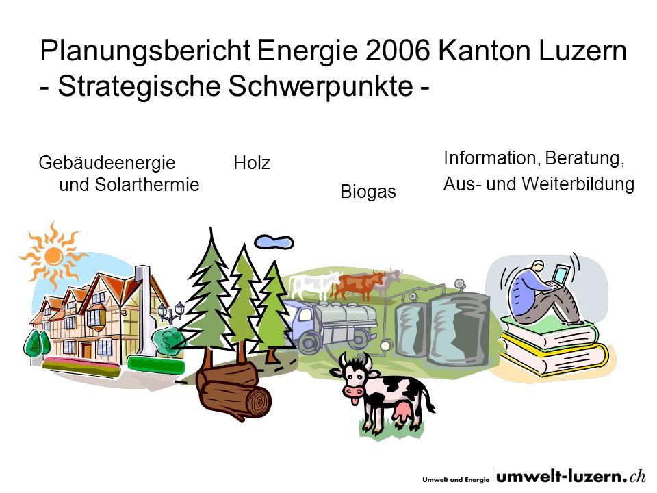 Planungsbericht Energie 2006 Kanton Luzern - Strategische Schwerpunkte - Gebäudeenergie und Solarthermie Holz Biogas Information, Beratung, Aus- und W