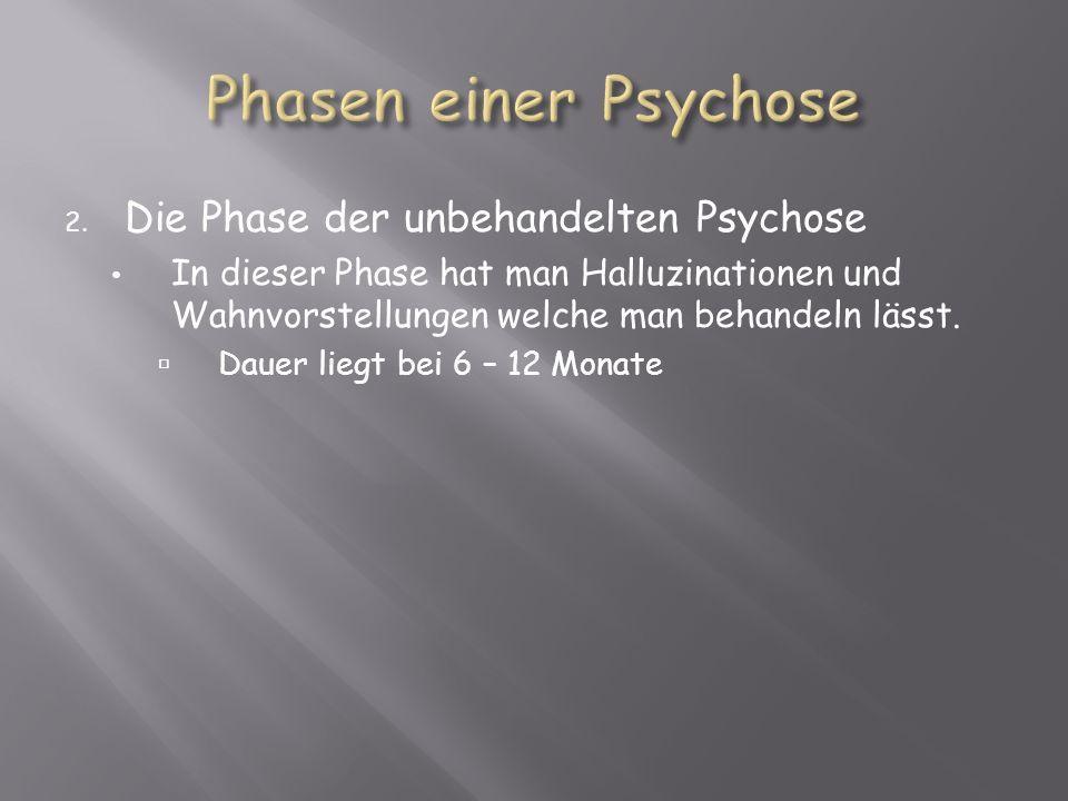 2. Die Phase der unbehandelten Psychose In dieser Phase hat man Halluzinationen und Wahnvorstellungen welche man behandeln lässt. Dauer liegt bei 6 –