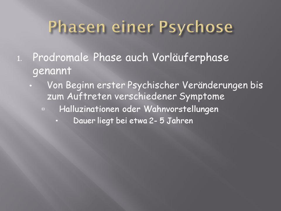 1. Prodromale Phase auch Vorläuferphase genannt Von Beginn erster Psychischer Veränderungen bis zum Auftreten verschiedener Symptome Halluzinationen o