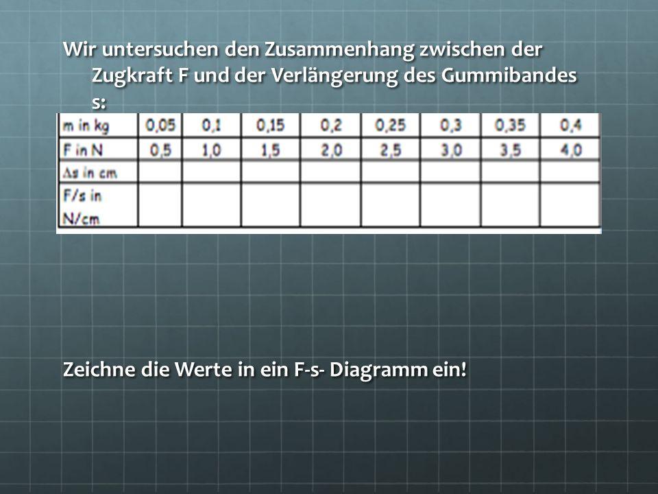 Wir untersuchen den Zusammenhang zwischen der Zugkraft F und der Verlängerung des Gummibandes s: Zeichne die Werte in ein F-s- Diagramm ein!