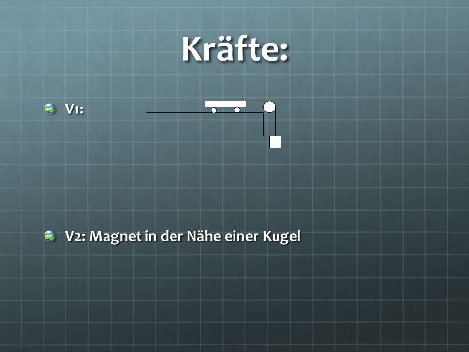 Kräfte: V1: V2: Magnet in der Nähe einer Kugel
