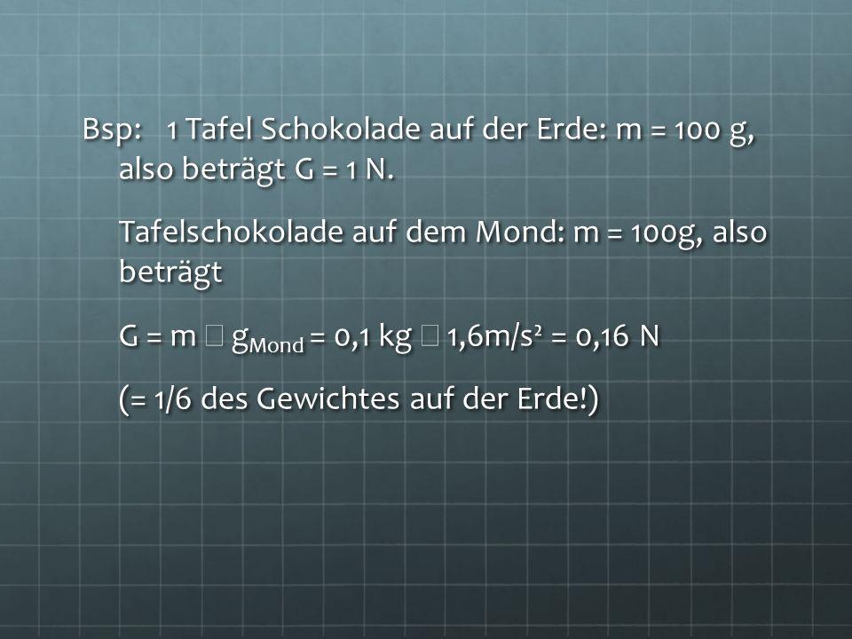Bsp: 1 Tafel Schokolade auf der Erde: m = 100 g, also beträgt G = 1 N. Tafelschokolade auf dem Mond: m = 100g, also beträgt G = m g Mond = 0,1 kg 1,6m