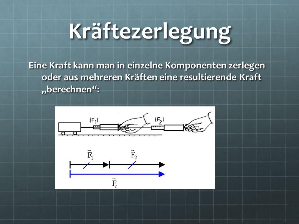 Kräftezerlegung Eine Kraft kann man in einzelne Komponenten zerlegen oder aus mehreren Kräften eine resultierende Kraft berechnen: