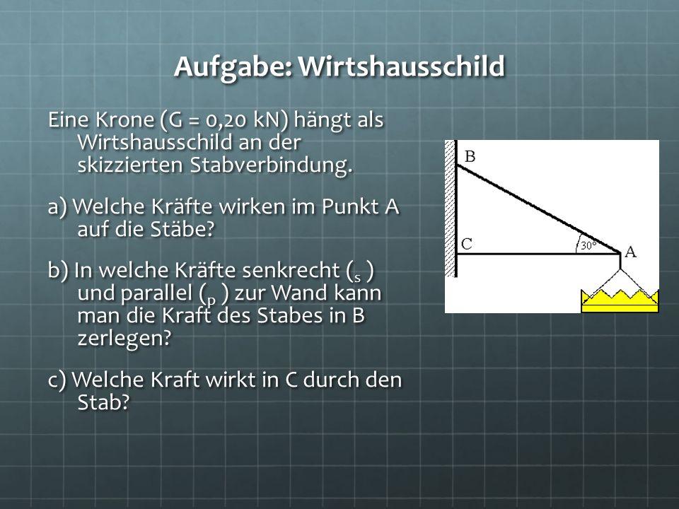 Aufgabe: Wirtshausschild Eine Krone (G = 0,20 kN) hängt als Wirtshausschild an der skizzierten Stabverbindung. a) Welche Kräfte wirken im Punkt A auf