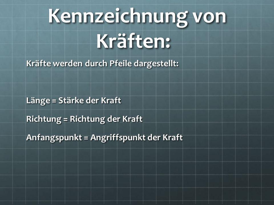 Bsp: Auf der Erde gilt: m = 100g = 0,1 kg G = 1 N m = 1 kg G = 10 N m = 2 kg G = 20 N m = 1000 kg = 1 t G = 10 000 N MERKE: Die Fallbeschleunigung g hängt vom Ort ab.
