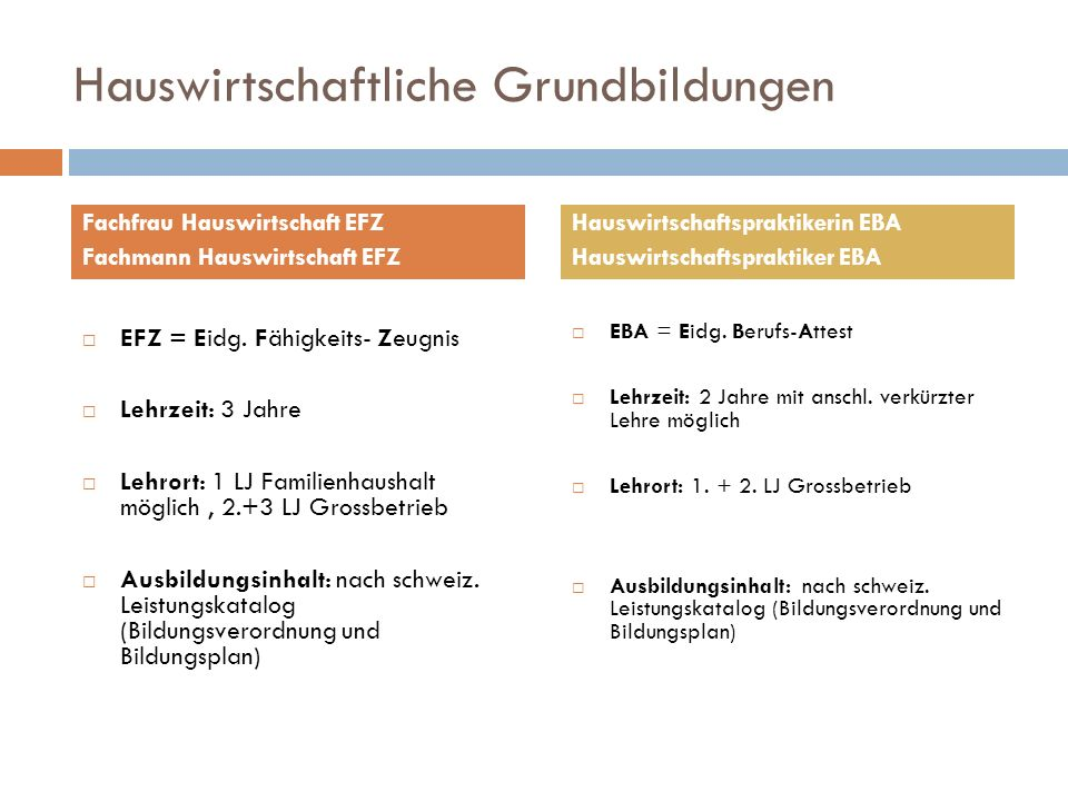 Hauswirtschaftliche Grundbildungen EFZ = Eidg. Fähigkeits- Zeugnis Lehrzeit: 3 Jahre Lehrort: 1 LJ Familienhaushalt möglich, 2.+3 LJ Grossbetrieb Ausb