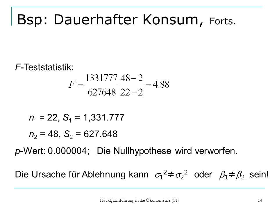 Hackl, Einführung in die Ökonometrie (11) 14 Bsp: Dauerhafter Konsum, Forts. F-Teststatistik: n 1 = 22, S 1 = 1,331.777 n 2 = 48, S 2 = 627.648 p-Wert