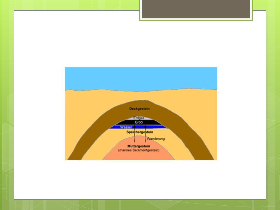 Inhalte Die Zusammensetzung unterscheidet sich nach Herkunft des Erdöls Enthält etwa 500 verschiedene Arten von Kohlenwasserstoffen Wasserstoff Schwefel Sauerstoff Stickstoff Sonstige kleinere Bestandteile: Eiweißstoffe, Fette und Harze