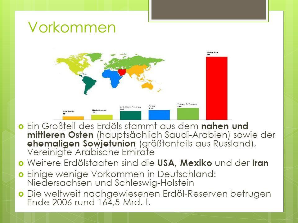 Vorkommen Ein Großteil des Erdöls stammt aus dem nahen und mittleren Osten (hauptsächlich Saudi-Arabien) sowie der ehemaligen Sowjetunion (größtenteil