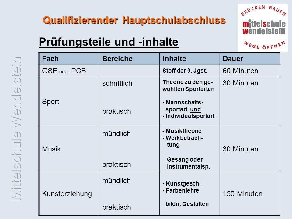 Qualifizierender Hauptschulabschluss Prüfungsteile und -inhalte FachBereicheInhalteDauer GSE oder PCB Stoff der 9.