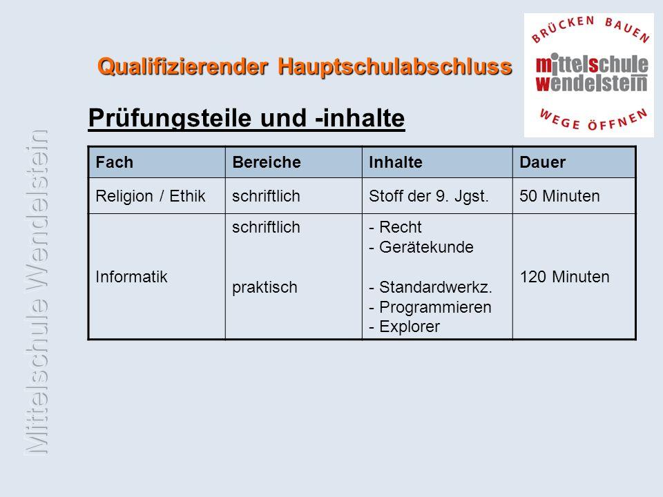 Qualifizierender Hauptschulabschluss Prüfungsteile und -inhalte FachBereicheInhalteDauer Religion / EthikschriftlichStoff der 9.