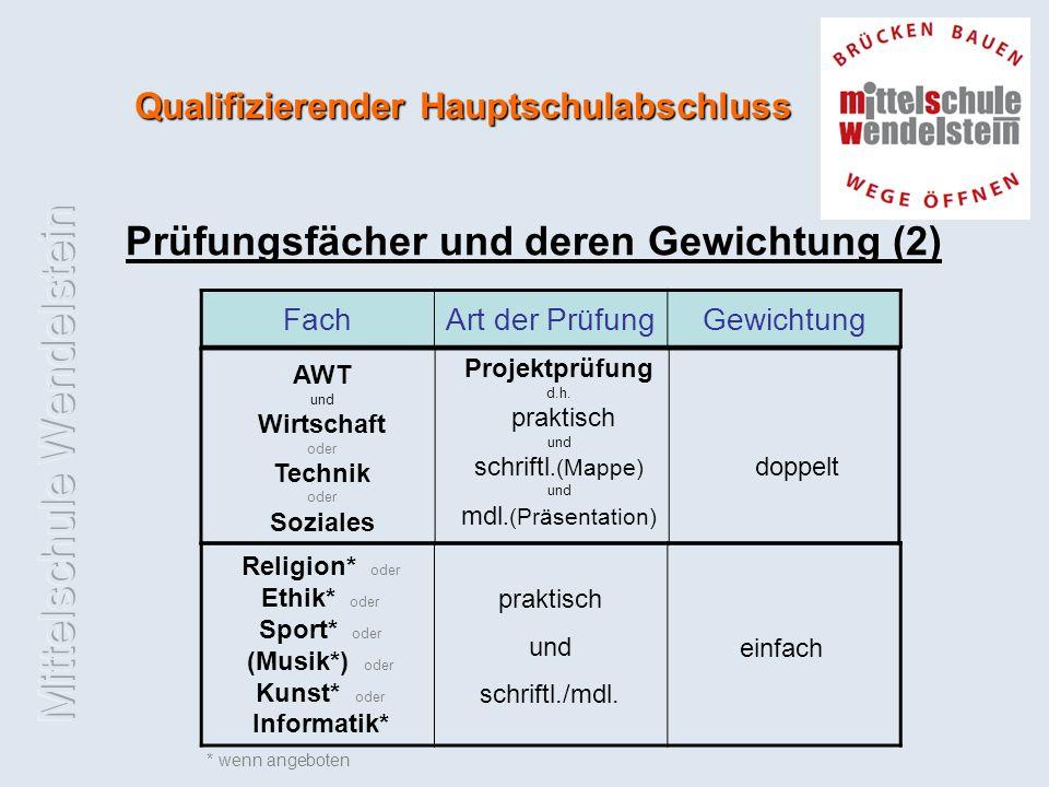 Qualifizierender Hauptschulabschluss Prüfungsfächer und deren Gewichtung (2) FachArt der PrüfungGewichtung AWT und Wirtschaft oder Technik oder Soziales Projektprüfung d.h.