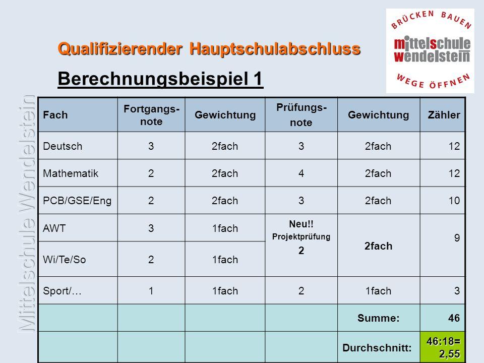 Qualifizierender Hauptschulabschluss Berechnungsbeispiel 1 Fach Fortgangs- note Gewichtung Prüfungs- note GewichtungZähler Deutsch32fach3 12 Mathematik22fach4 12 PCB/GSE/Eng22fach3 10 AWT31fach Neu!.