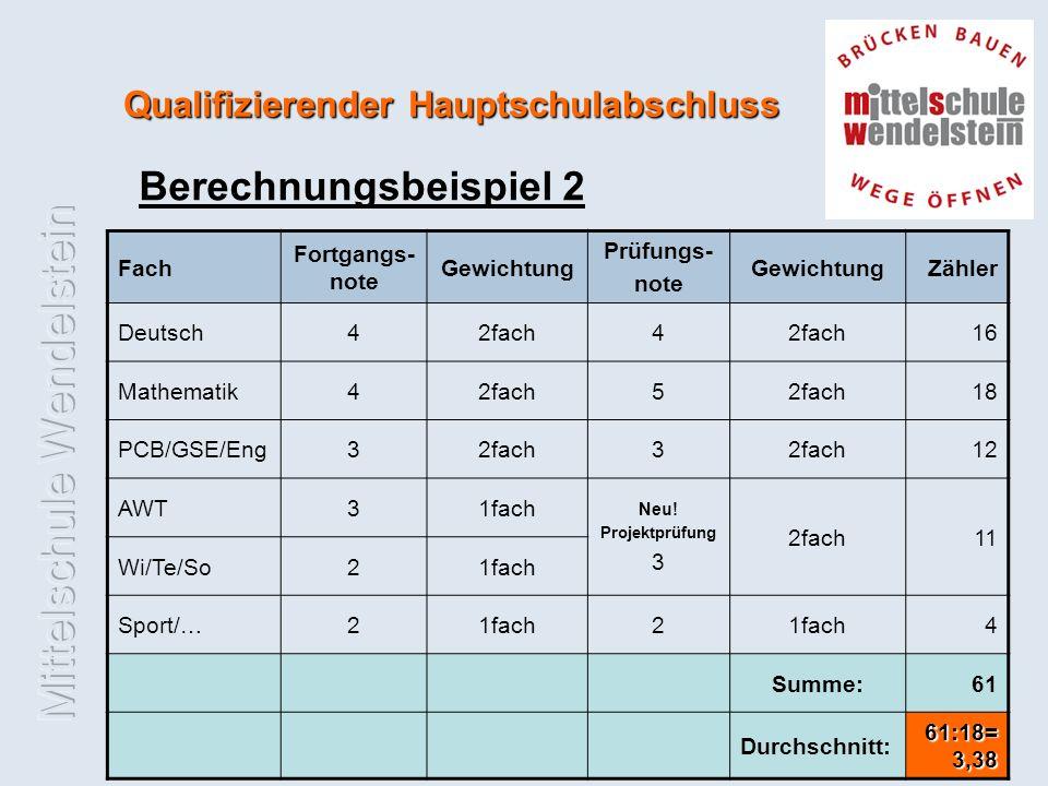 Qualifizierender Hauptschulabschluss Berechnungsbeispiel 2 Fach Fortgangs- note Gewichtung Prüfungs- note GewichtungZähler Deutsch42fach4 16 Mathematik42fach5 18 PCB/GSE/Eng32fach3 12 AWT31fach Neu.